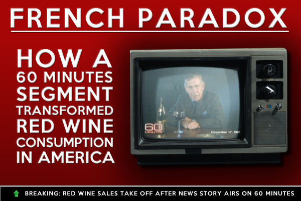 60 Minutes segment on the French Paradox