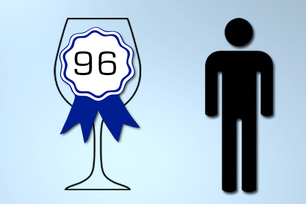 Men prefer buying wines with a high score